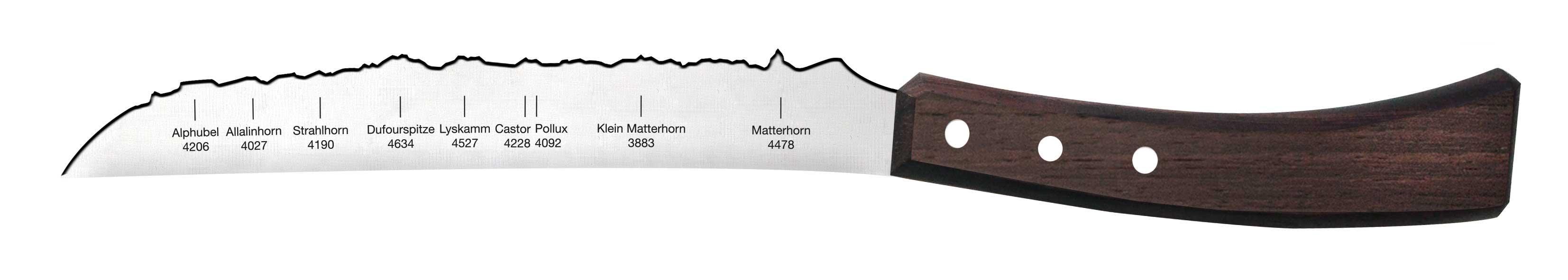 PanoramaKnife Universalmesser Wallis Vorderseite