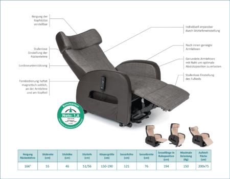 Technische Daten SALJOL Club2 Sessel