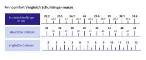 Tabelle Schuhgrösen und Fusslängenmasse für Finn Comfort Schuhe