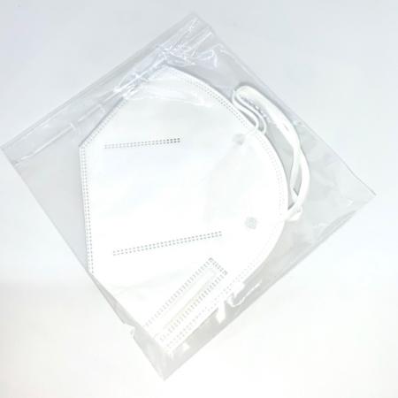 Virenschutz durch Mundschutzmaske Standard KN95 wie FFP2